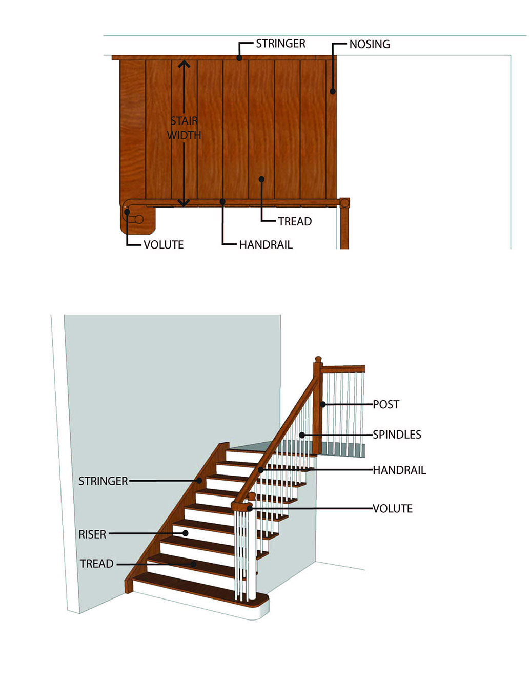 Bellini Woodcraft Ltd Stair Diagram Elevation